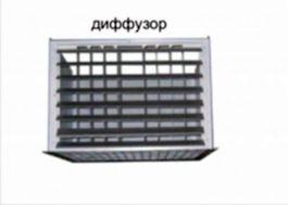 Диффузор воздухонагревателя AD 36 для дверной завесы AXV
