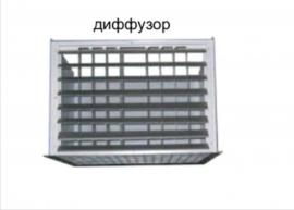 Диффузор воздухонагревателя AD 75 для дверной завесы AXV